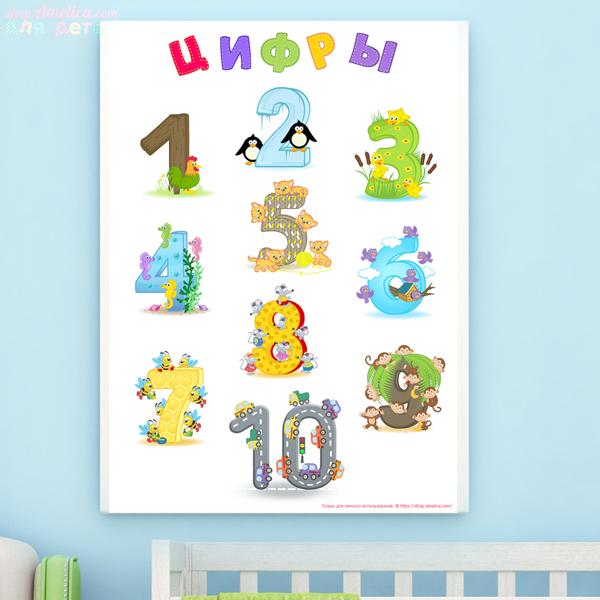 Постер цифры, постер для малышей, детский постер